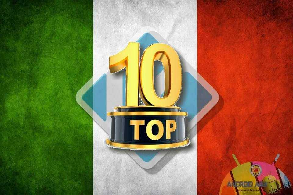 top-10-kodi-addons-by-aba